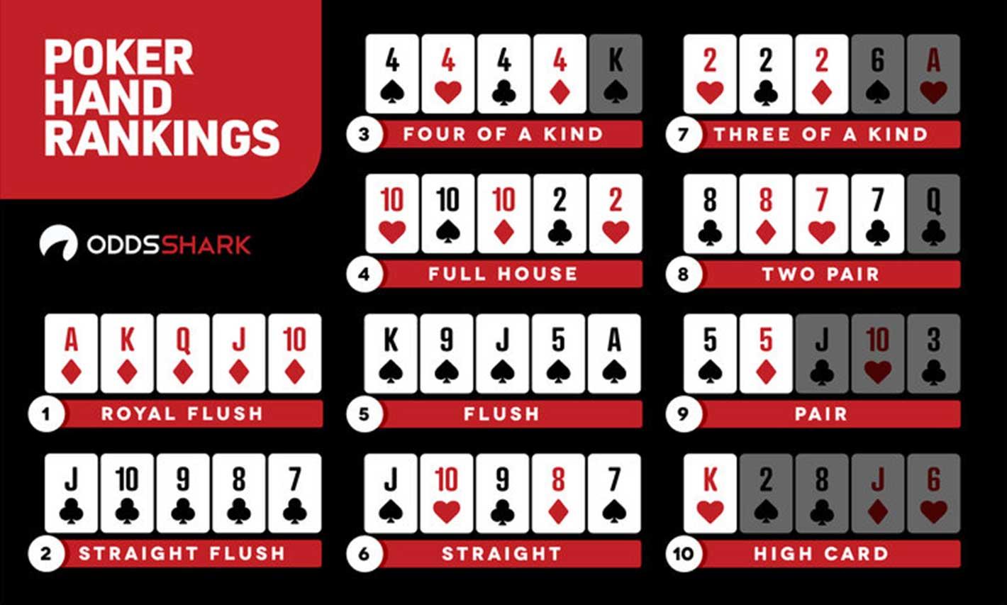 hand in poker